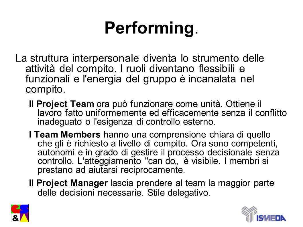 Performing. La struttura interpersonale diventa lo strumento delle attività del compito. I ruoli diventano flessibili e funzionali e l'energia del gru