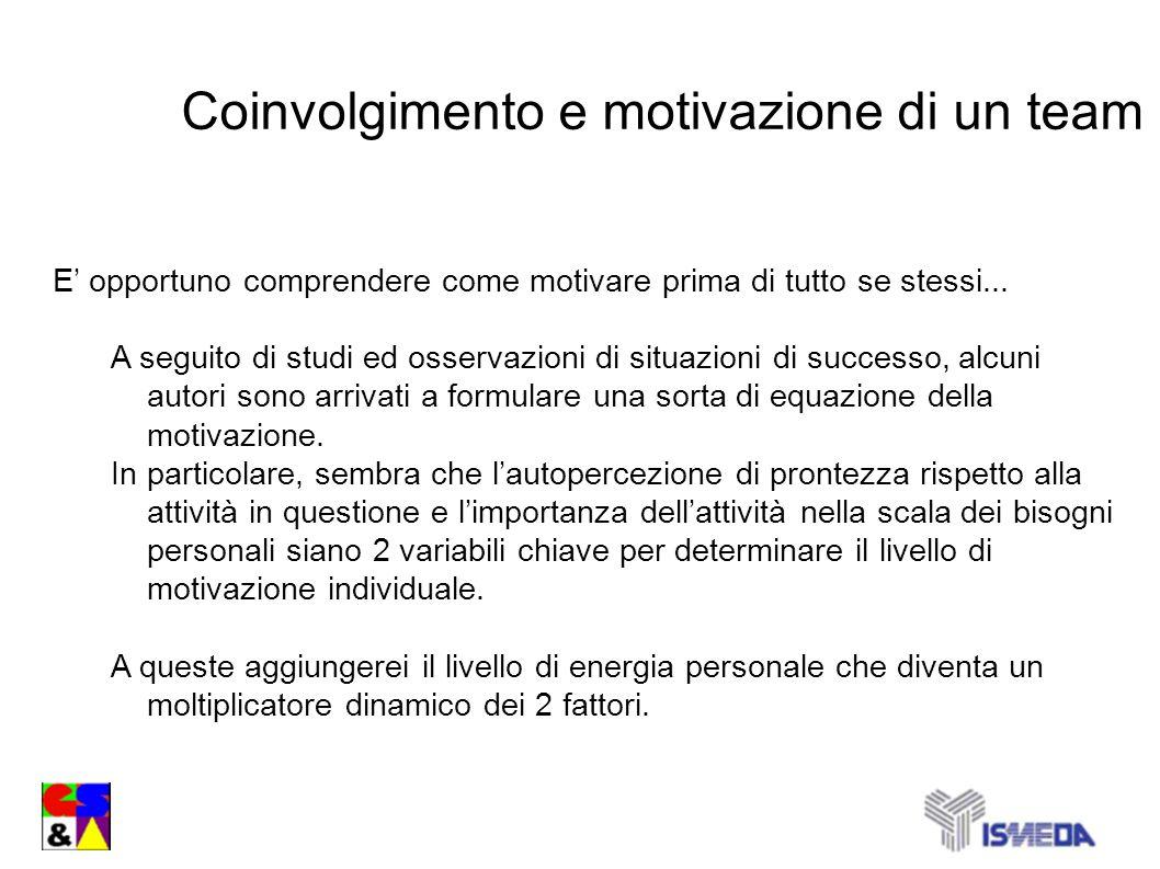 Coinvolgimento e motivazione di un team E opportuno comprendere come motivare prima di tutto se stessi... A seguito di studi ed osservazioni di situaz