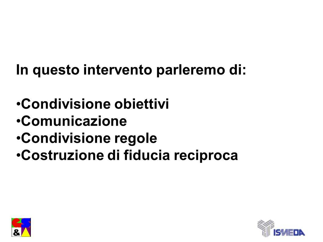 In questo intervento parleremo di: Condivisione obiettivi Comunicazione Condivisione regole Costruzione di fiducia reciproca