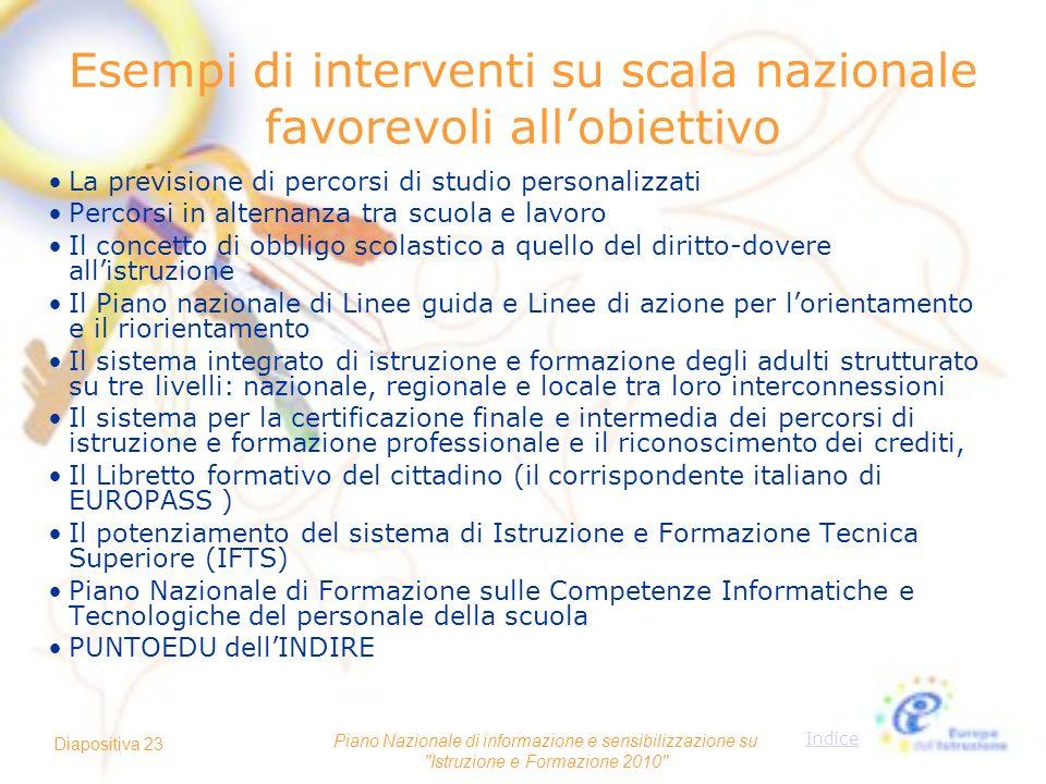 Piano Nazionale di informazione e sensibilizzazione su