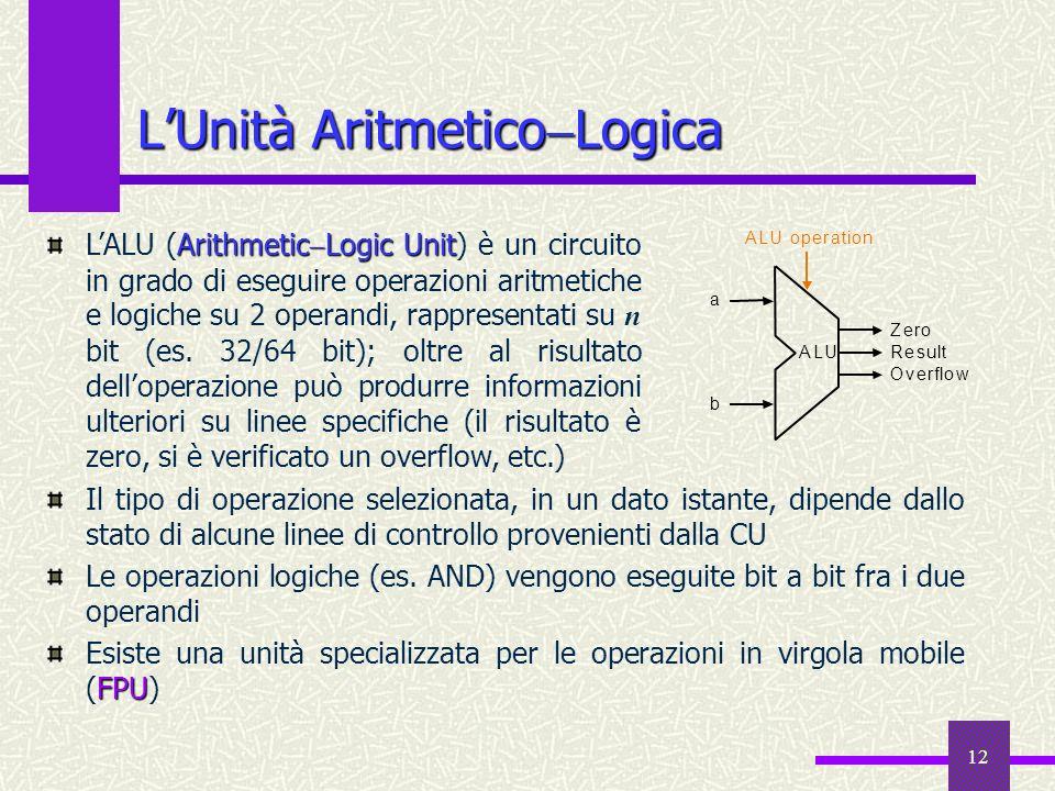 12 LUnità Aritmetico Logica Il tipo di operazione selezionata, in un dato istante, dipende dallo stato di alcune linee di controllo provenienti dalla
