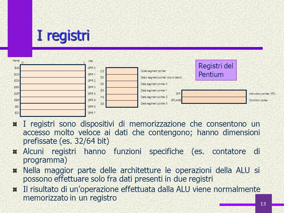 13 I registri I registri sono dispositivi di memorizzazione che consentono un accesso molto veloce ai dati che contengono; hanno dimensioni prefissate