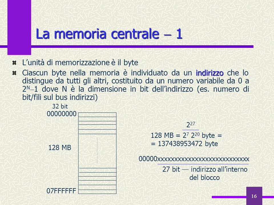 17 Fino agli anni `70, le celle erano costituite da nuclei di ferrite attraversati da fili elettrici, che potevano magnetizzarli in un senso o nellaltro, con opportune intensità di corrente, realizzando le cifre 0 e 1 VLSIVery Large Scale Integrated Circuit Attualmente, le memorie sono realizzate con tecnologia VLSI (Very Large Scale Integrated Circuit), cioè mediante circuiti elettronici ad elevato grado di integrazione (più bit codificabili su chip di una data dimensione) La memoria centrale 2