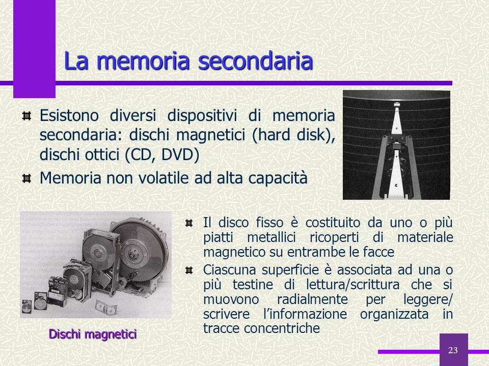 23 La memoria secondaria Il disco fisso è costituito da uno o più piatti metallici ricoperti di materiale magnetico su entrambe le facce Ciascuna supe