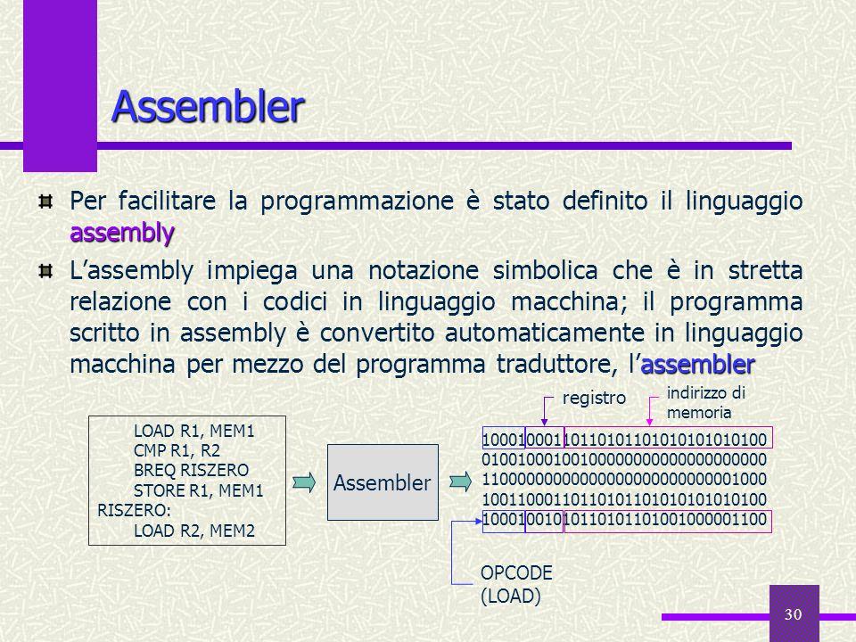 30 Assembler assembly Per facilitare la programmazione è stato definito il linguaggio assembly assembler Lassembly impiega una notazione simbolica che