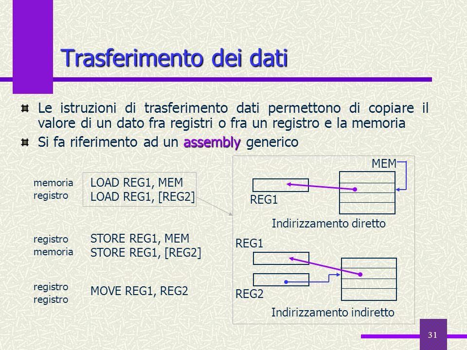 31 Trasferimento dei dati Le istruzioni di trasferimento dati permettono di copiare il valore di un dato fra registri o fra un registro e la memoria a
