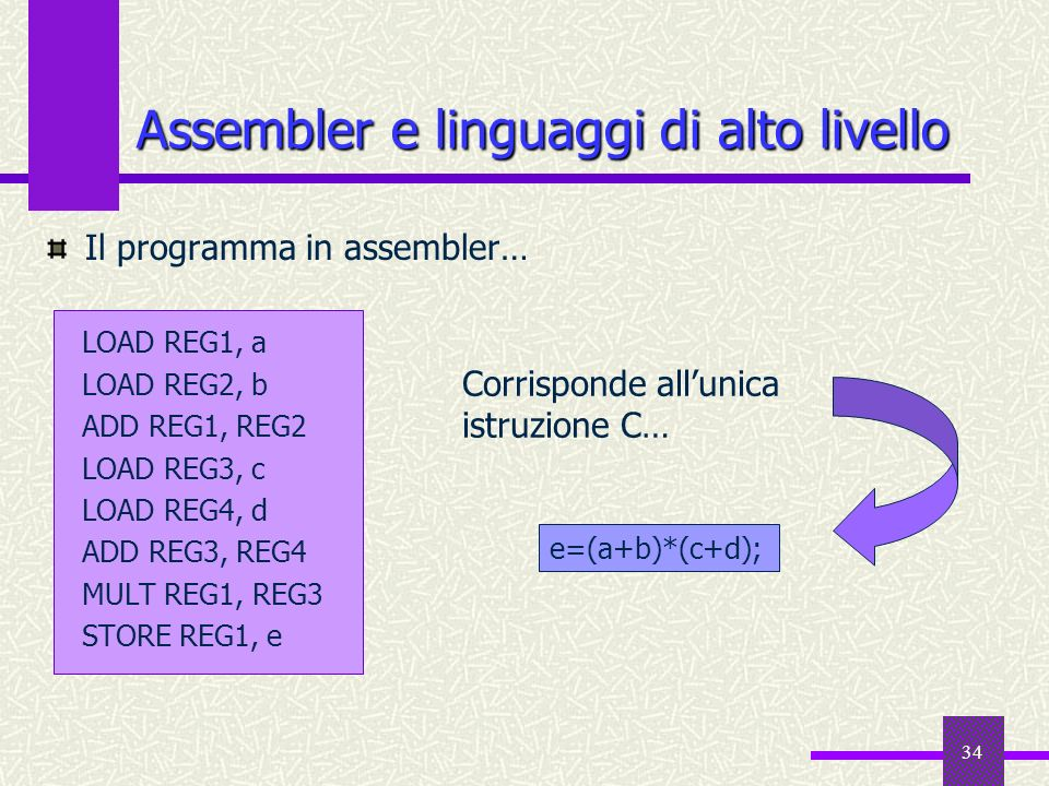 34 Il programma in assembler… LOAD REG1, a LOAD REG2, b ADD REG1, REG2 LOAD REG3, c LOAD REG4, d ADD REG3, REG4 MULT REG1, REG3 STORE REG1, e Assemble