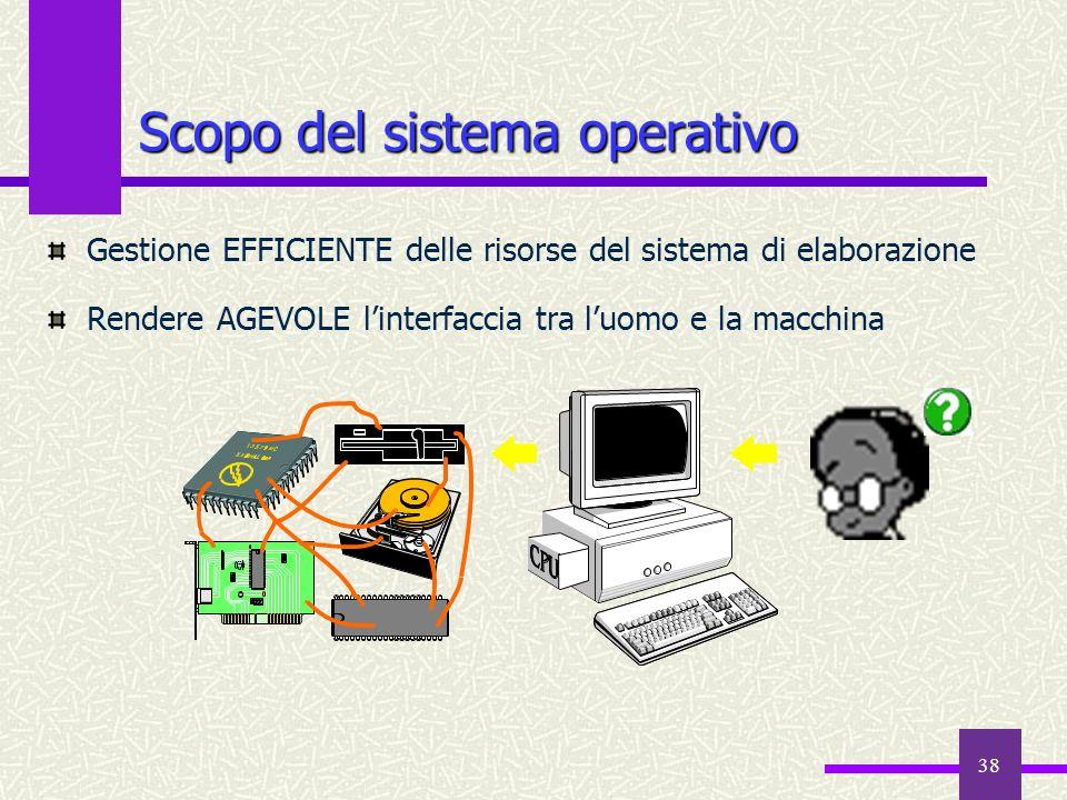 38 Scopo del sistema operativo Gestione EFFICIENTE delle risorse del sistema di elaborazione Rendere AGEVOLE linterfaccia tra luomo e la macchina