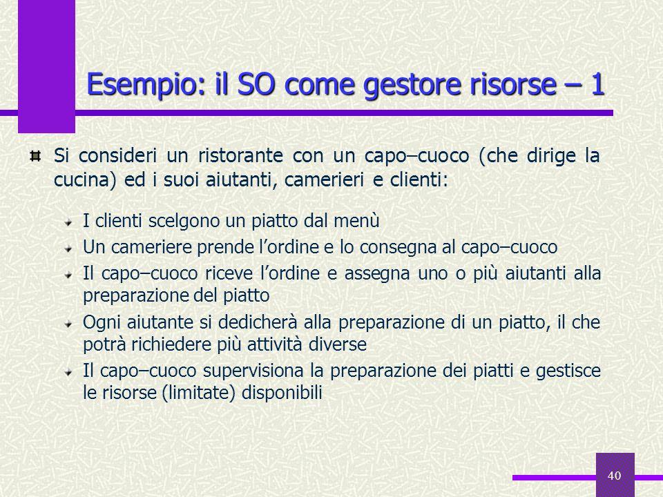 41 Esempio: il SO come gestore risorse – 2 Il capo–cuoco è il sistema operativo.