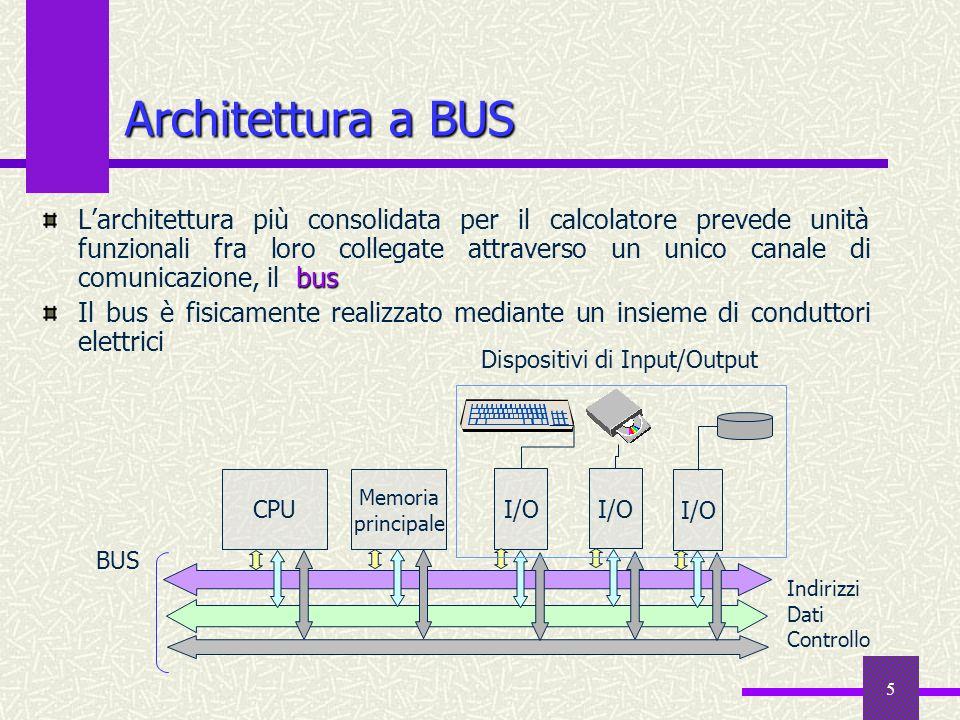 6 Il BUS Memoria principale CPU Il bus è utilizzato per trasferire dati fra le unità funzionali bus indirizzi bus controllo Lunità che inizia il trasferimento (in genere la CPU) fornisce lindirizzo, che individua univocamente il dato, sulle linee del bus indirizzi, e configura le linee del bus controllo, inviando un comando al dispositivo che contiene il dato (es.