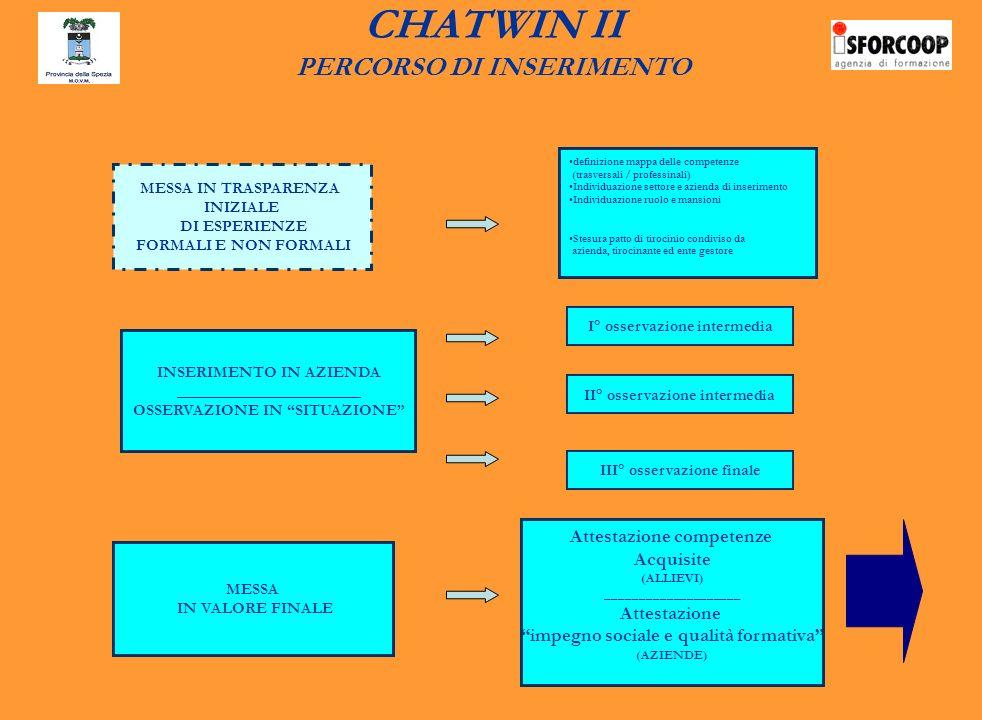 CHATWIN II restituzione finale del percorso SERVIZIO IMPRESE CPI: segnalazione allievi con attestazione per lincrocio domanda offerta _____________________________________ Convenzionamento con le aziende che applicano i criteri metodologici esposti in progetto