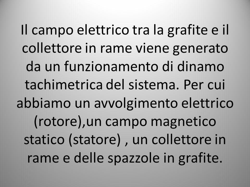 Il campo elettrico tra la grafite e il collettore in rame viene generato da un funzionamento di dinamo tachimetrica del sistema. Per cui abbiamo un av