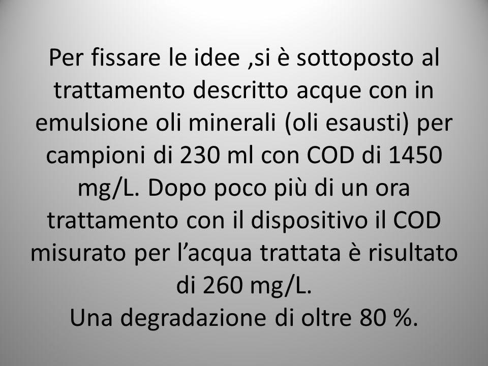 Per fissare le idee,si è sottoposto al trattamento descritto acque con in emulsione oli minerali (oli esausti) per campioni di 230 ml con COD di 1450