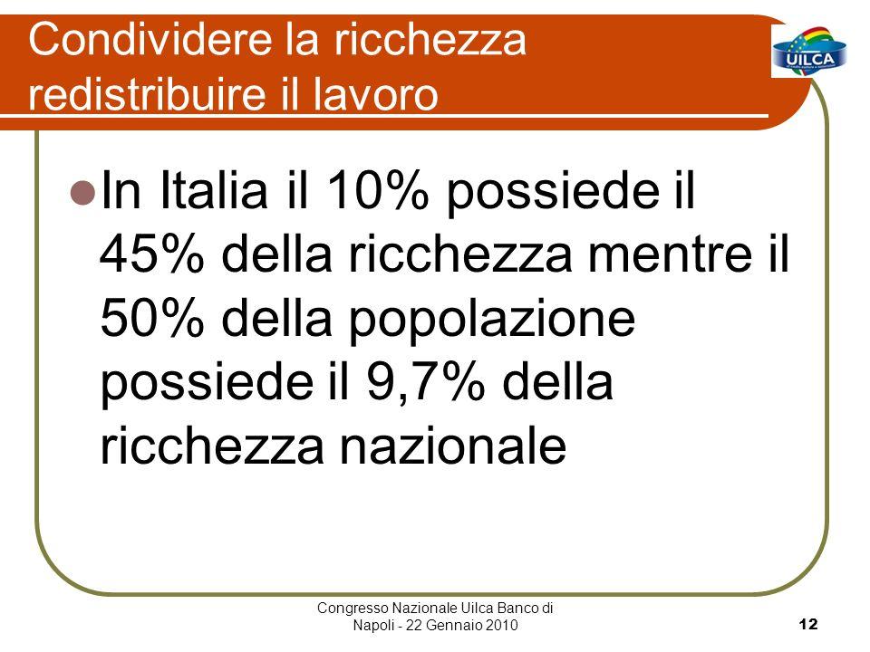 Congresso Nazionale Uilca Banco di Napoli - 22 Gennaio 201012 Condividere la ricchezza redistribuire il lavoro In Italia il 10% possiede il 45% della ricchezza mentre il 50% della popolazione possiede il 9,7% della ricchezza nazionale