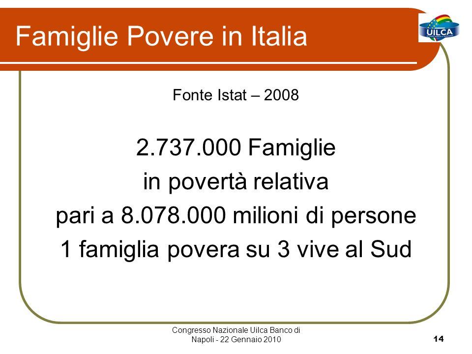 Congresso Nazionale Uilca Banco di Napoli - 22 Gennaio 201014 Famiglie Povere in Italia Fonte Istat – 2008 2.737.000 Famiglie in povertà relativa pari a 8.078.000 milioni di persone 1 famiglia povera su 3 vive al Sud