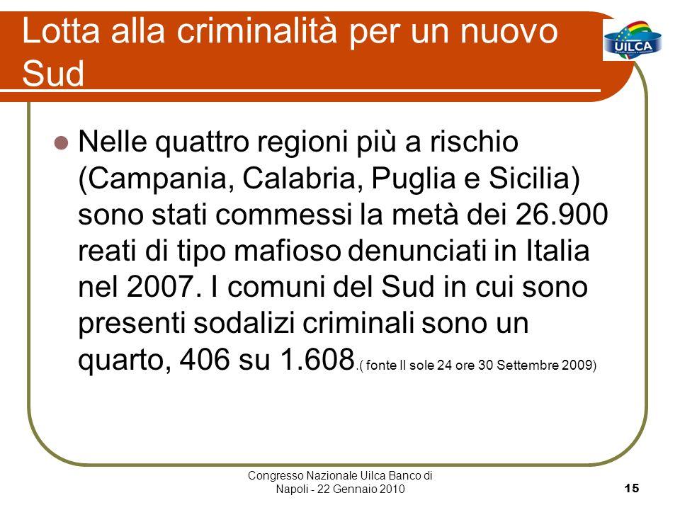 Congresso Nazionale Uilca Banco di Napoli - 22 Gennaio 201015 Lotta alla criminalità per un nuovo Sud Nelle quattro regioni più a rischio (Campania, Calabria, Puglia e Sicilia) sono stati commessi la metà dei 26.900 reati di tipo mafioso denunciati in Italia nel 2007.