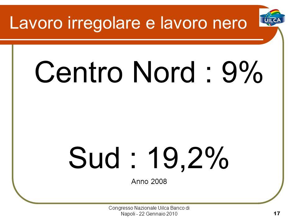 Congresso Nazionale Uilca Banco di Napoli - 22 Gennaio 201017 Lavoro irregolare e lavoro nero Centro Nord : 9% Sud : 19,2% Anno 2008