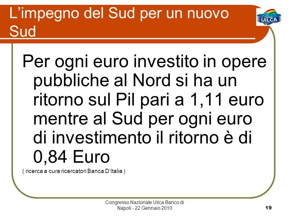 Congresso Nazionale Uilca Banco di Napoli - 22 Gennaio 201019 Limpegno del Sud per un nuovo Sud Per ogni euro investito in opere pubbliche al Nord si ha un ritorno sul Pil pari a 1,11 euro mentre al Sud per ogni euro di investimento il ritorno è di 0,84 Euro ( ricerca a cura ricercatori Banca DItalia )