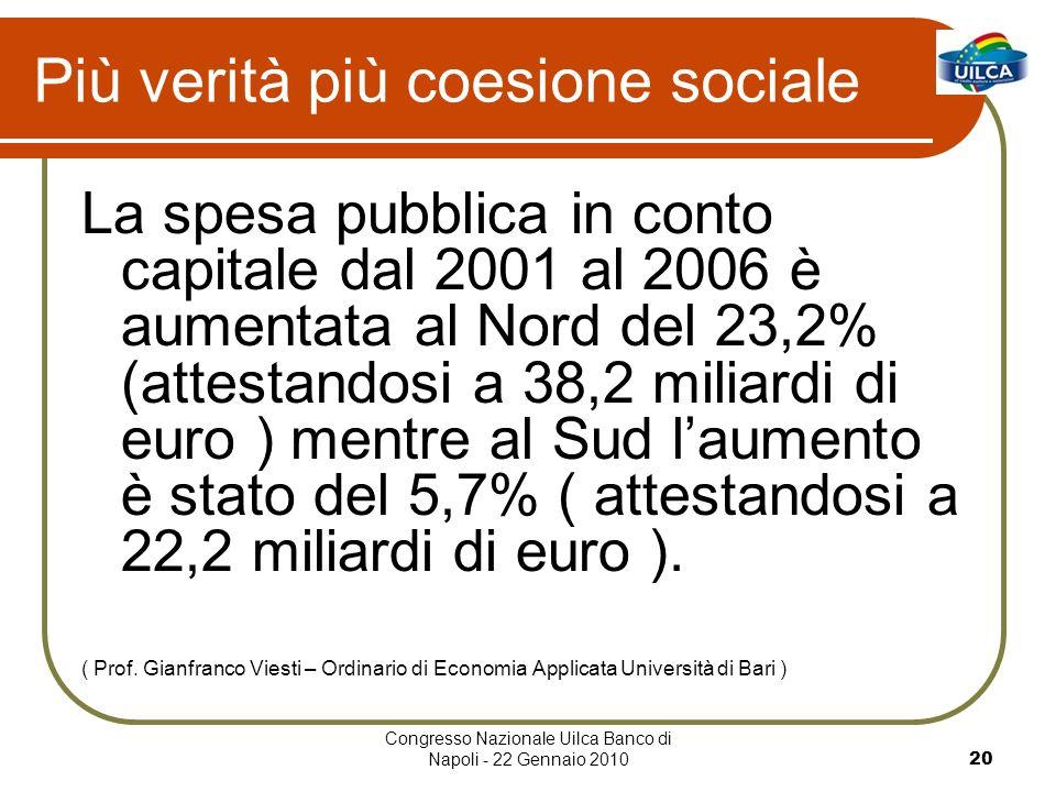 Congresso Nazionale Uilca Banco di Napoli - 22 Gennaio 201020 Più verità più coesione sociale La spesa pubblica in conto capitale dal 2001 al 2006 è aumentata al Nord del 23,2% (attestandosi a 38,2 miliardi di euro ) mentre al Sud laumento è stato del 5,7% ( attestandosi a 22,2 miliardi di euro ).