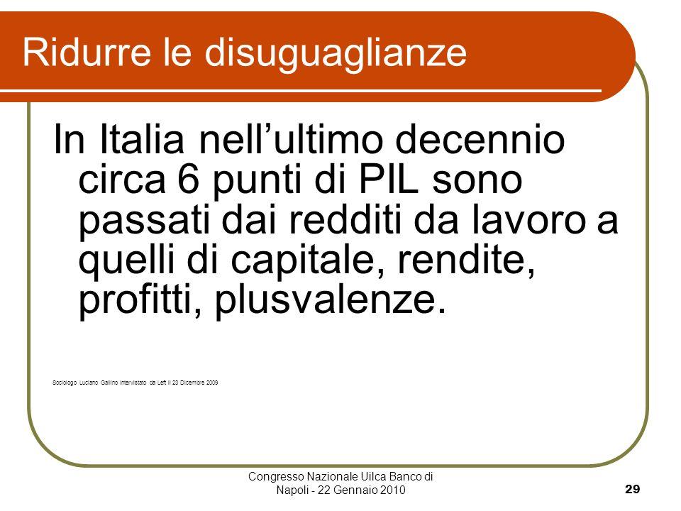 Congresso Nazionale Uilca Banco di Napoli - 22 Gennaio 201029 Ridurre le disuguaglianze In Italia nellultimo decennio circa 6 punti di PIL sono passati dai redditi da lavoro a quelli di capitale, rendite, profitti, plusvalenze.