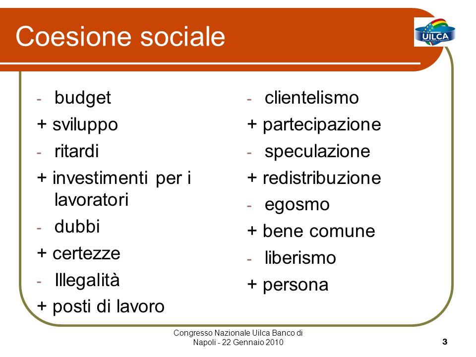 Congresso Nazionale Uilca Banco di Napoli - 22 Gennaio 20103 Coesione sociale - budget + sviluppo - ritardi + investimenti per i lavoratori - dubbi +