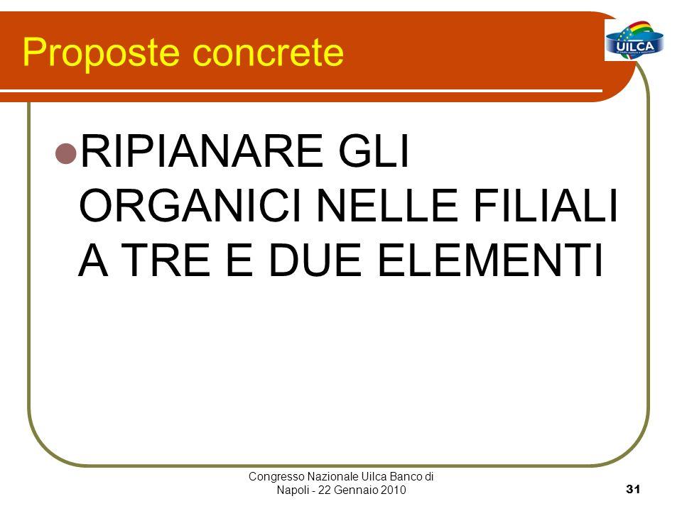 Congresso Nazionale Uilca Banco di Napoli - 22 Gennaio 201031 Proposte concrete RIPIANARE GLI ORGANICI NELLE FILIALI A TRE E DUE ELEMENTI