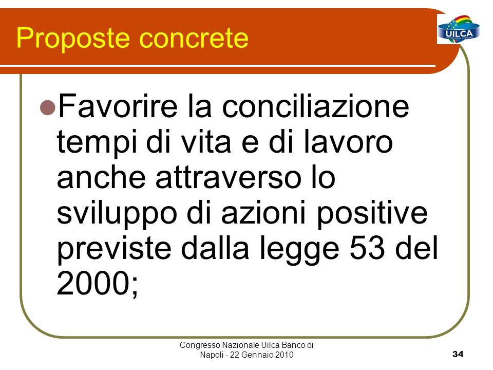 Congresso Nazionale Uilca Banco di Napoli - 22 Gennaio 201034 Proposte concrete Favorire la conciliazione tempi di vita e di lavoro anche attraverso lo sviluppo di azioni positive previste dalla legge 53 del 2000;
