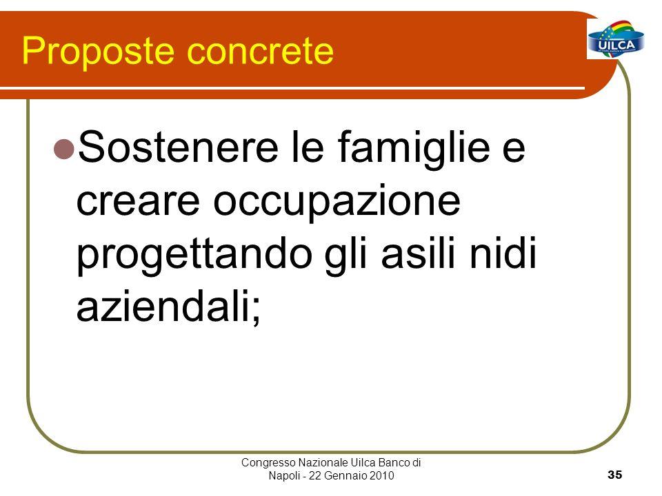 Congresso Nazionale Uilca Banco di Napoli - 22 Gennaio 201035 Proposte concrete Sostenere le famiglie e creare occupazione progettando gli asili nidi aziendali;