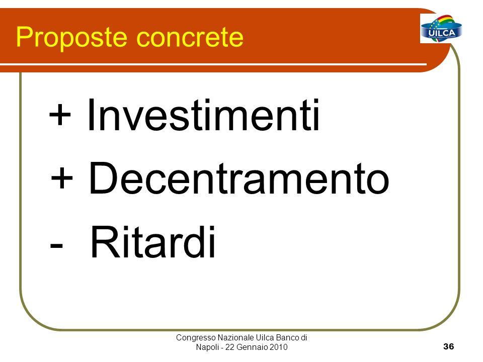 Congresso Nazionale Uilca Banco di Napoli - 22 Gennaio 201036 Proposte concrete + Investimenti + Decentramento - Ritardi