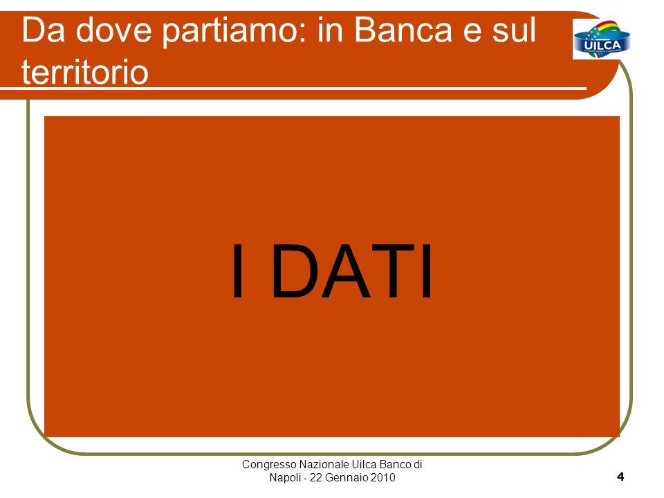 Congresso Nazionale Uilca Banco di Napoli - 22 Gennaio 20104 Da dove partiamo: in Banca e sul territorio I DATI