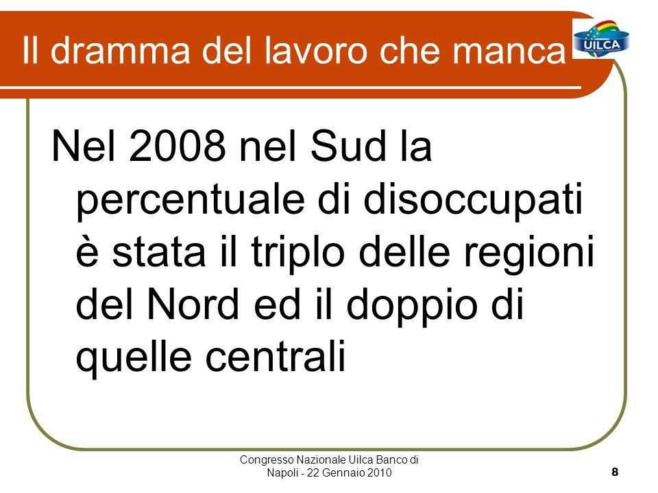 Congresso Nazionale Uilca Banco di Napoli - 22 Gennaio 20108 Il dramma del lavoro che manca Nel 2008 nel Sud la percentuale di disoccupati è stata il triplo delle regioni del Nord ed il doppio di quelle centrali