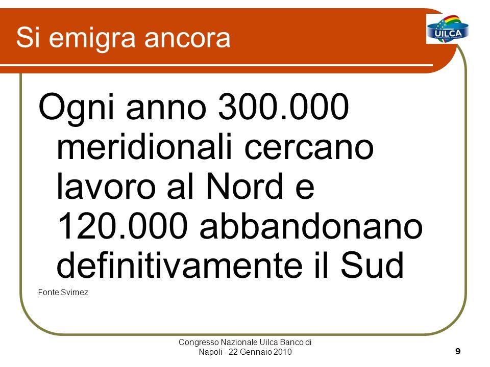 Congresso Nazionale Uilca Banco di Napoli - 22 Gennaio 20109 Si emigra ancora Ogni anno 300.000 meridionali cercano lavoro al Nord e 120.000 abbandonano definitivamente il Sud Fonte Svimez