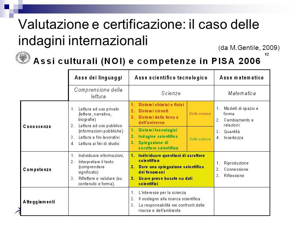 Valutazione e certificazione: il caso delle indagini internazionali (da M.Gentile, 2009)