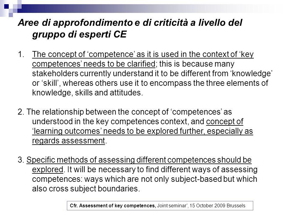 Aree di approfondimento e di criticità a livello del gruppo di esperti CE 1.The concept of competence as it is used in the context of key competences