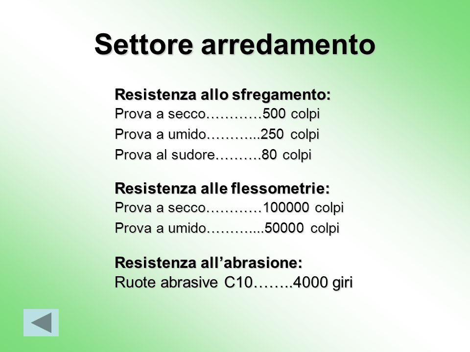 Settore arredamento Resistenza allo sfregamento: Resistenza alle flessometrie: Resistenza allabrasione: Prova a secco…………500 colpi Prova a umido………...