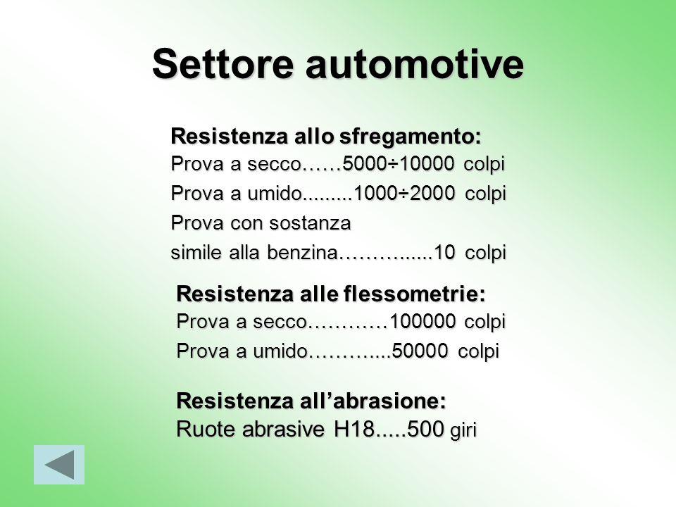 Settore automotive Resistenza allo sfregamento: Resistenza alle flessometrie: Resistenza allabrasione: Prova a secco……5000÷10000 colpi Prova a umido..