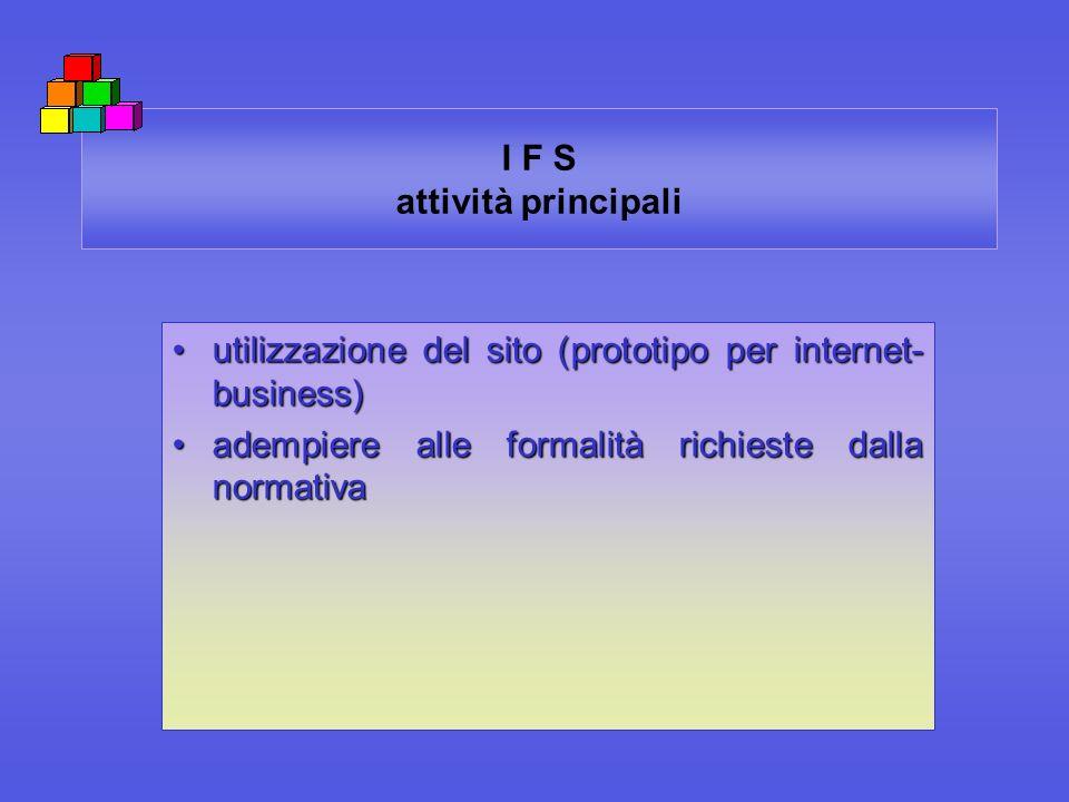 I F S attività principali utilizzazione del sito (prototipo per internet- business)utilizzazione del sito (prototipo per internet- business) adempiere