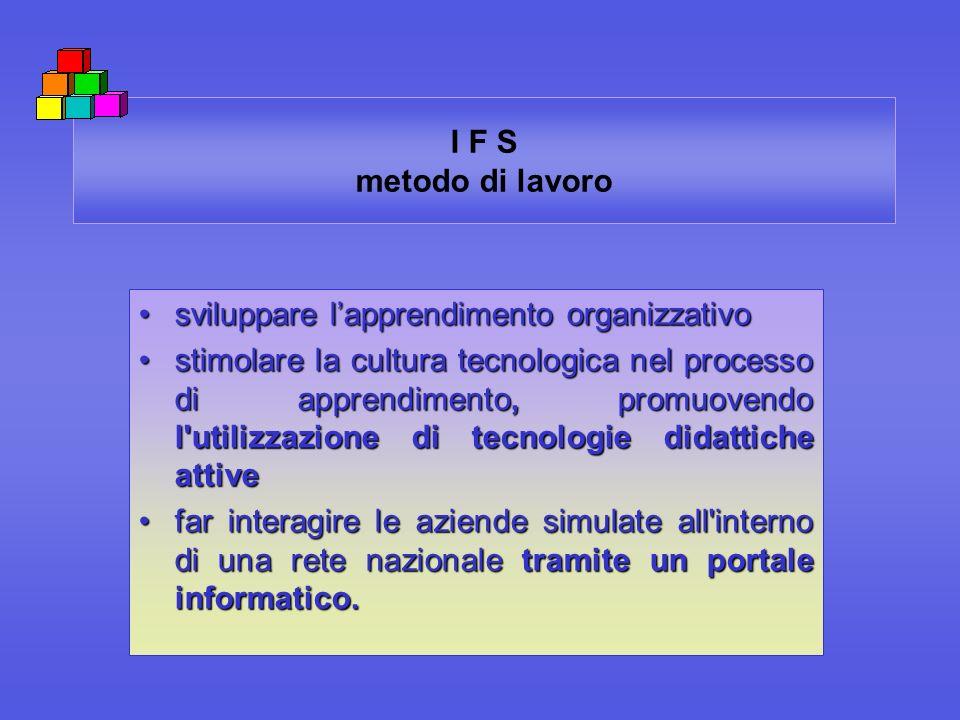I F S metodo di lavoro sviluppare lapprendimento organizzativosviluppare lapprendimento organizzativo stimolare la cultura tecnologica nel processo di