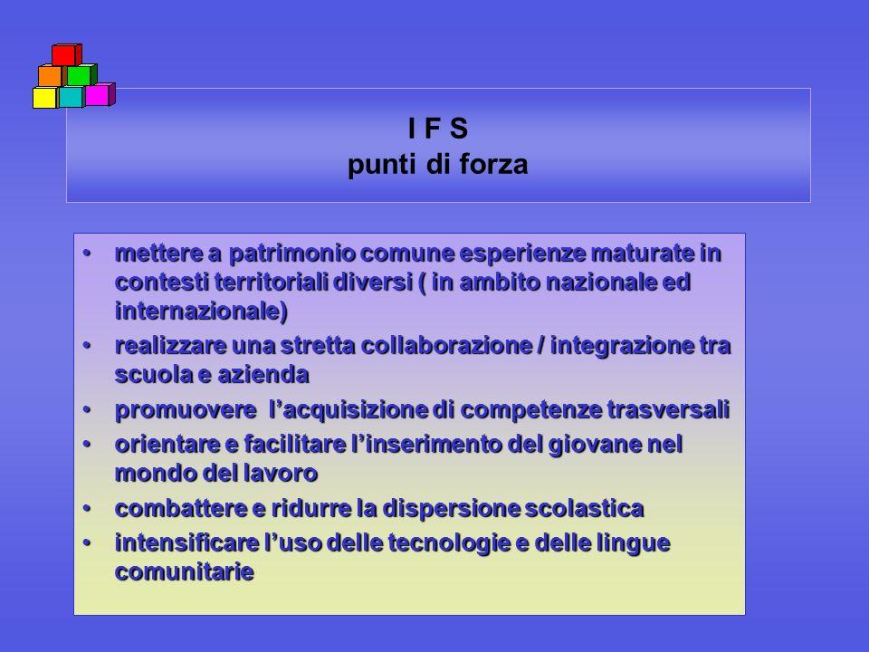 I F S punti di forza mettere a patrimonio comune esperienze maturate in contesti territoriali diversi ( in ambito nazionale ed internazionale)mettere