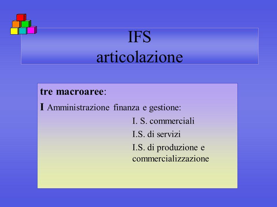 IFS articolazione tre macroaree: I Amministrazione finanza e gestione: I. S. commerciali I.S. di servizi I.S. di produzione e commercializzazione