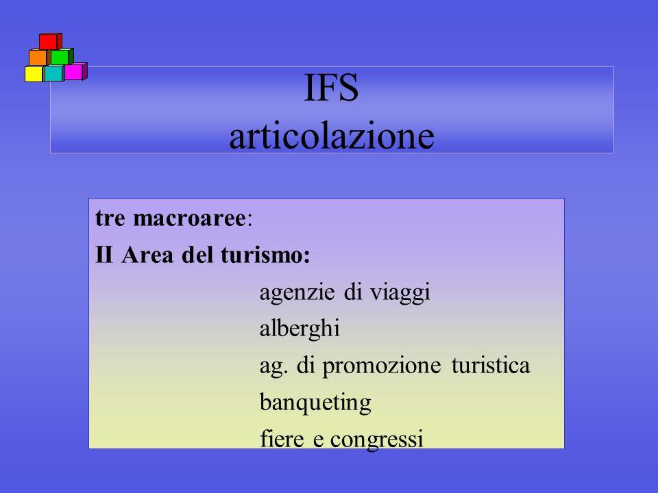 IFS articolazione tre macroaree: II Area del turismo: agenzie di viaggi alberghi ag. di promozione turistica banqueting fiere e congressi