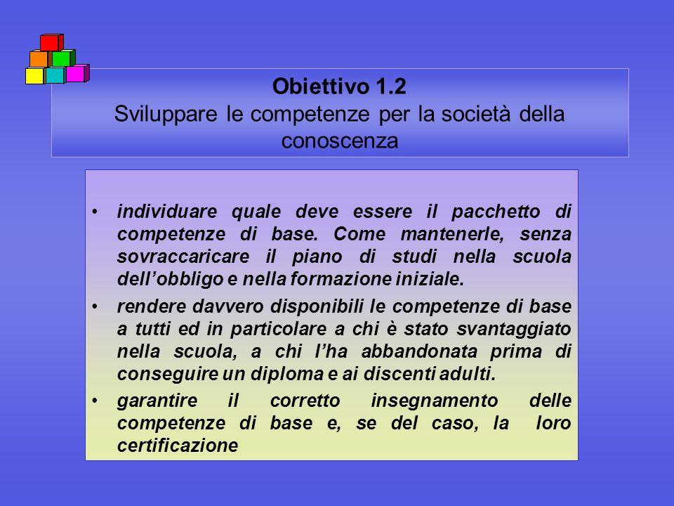 Obiettivo 1.2 Sviluppare le competenze per la società della conoscenza competenze di base: lettura, scrittura, calcolo; competenze trasversali: TIC, lingue straniere, imprenditorialità, competenze sociali, imparare ad apprendere