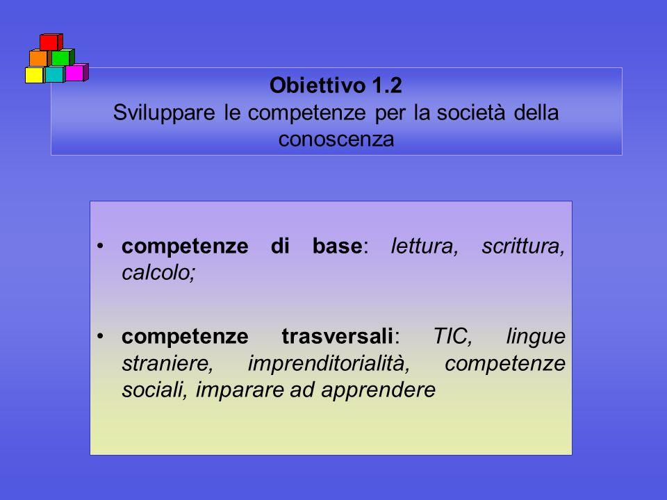 Obiettivo 1.2 Sviluppare le competenze per la società della conoscenza competenze di base: lettura, scrittura, calcolo; competenze trasversali: TIC, l