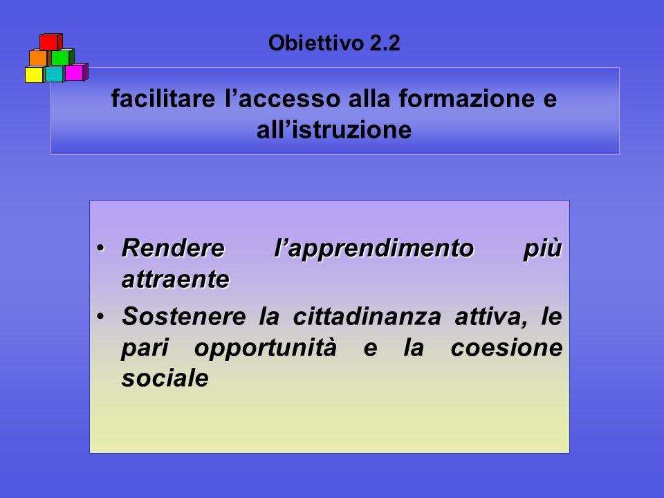 Obiettivo 2.2 facilitare laccesso alla formazione e allistruzione Rendere lapprendimento più attraenteRendere lapprendimento più attraente Sostenere l