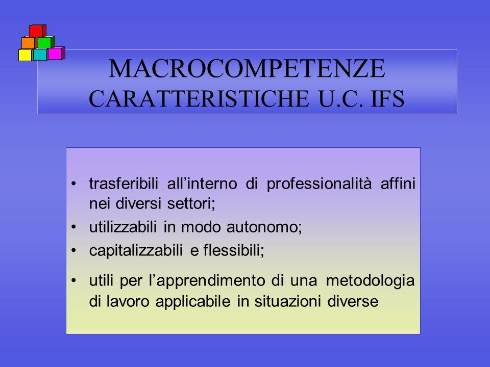 MACROCOMPETENZE CARATTERISTICHE U.C. IFS trasferibili allinterno di professionalità affini nei diversi settori; utilizzabili in modo autonomo; capital