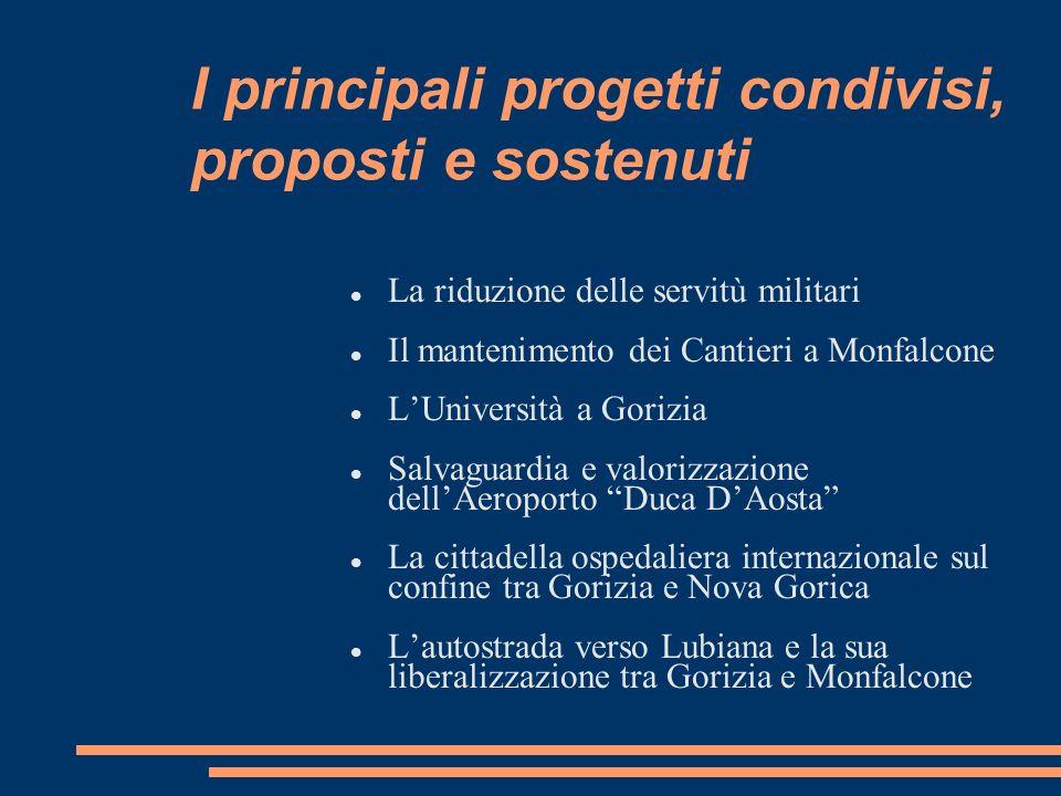 I principali progetti condivisi, proposti e sostenuti La riduzione delle servitù militari Il mantenimento dei Cantieri a Monfalcone LUniversità a Gori