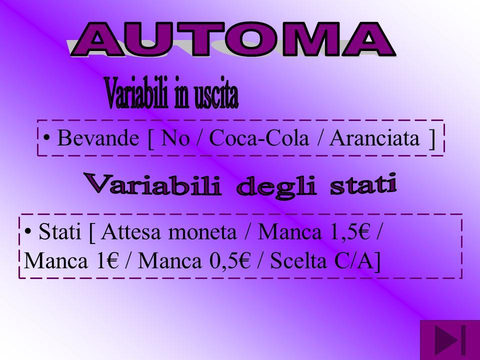 Bevande [ No / Coca-Cola / Aranciata ] Stati [ Attesa moneta / Manca 1,5 / Manca 1 / Manca 0,5 / Scelta C/A]
