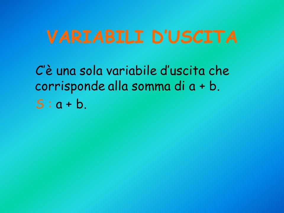 VARIABILI DUSCITA Cè una sola variabile duscita che corrisponde alla somma di a + b. S : a + b.