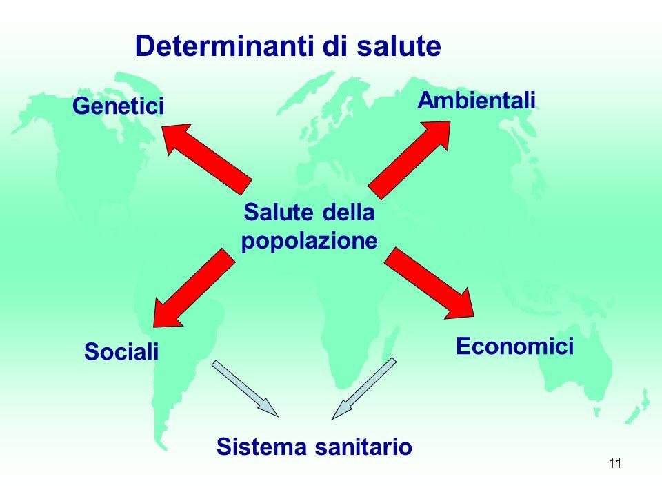 10 Congresso nazionale promosso da ISDE Italia e FNOMCeO In collaborazione con: Ministeri Ambiente e Salute, OMS, UNICEF, ANCI, ecc. Padova, inizi 200