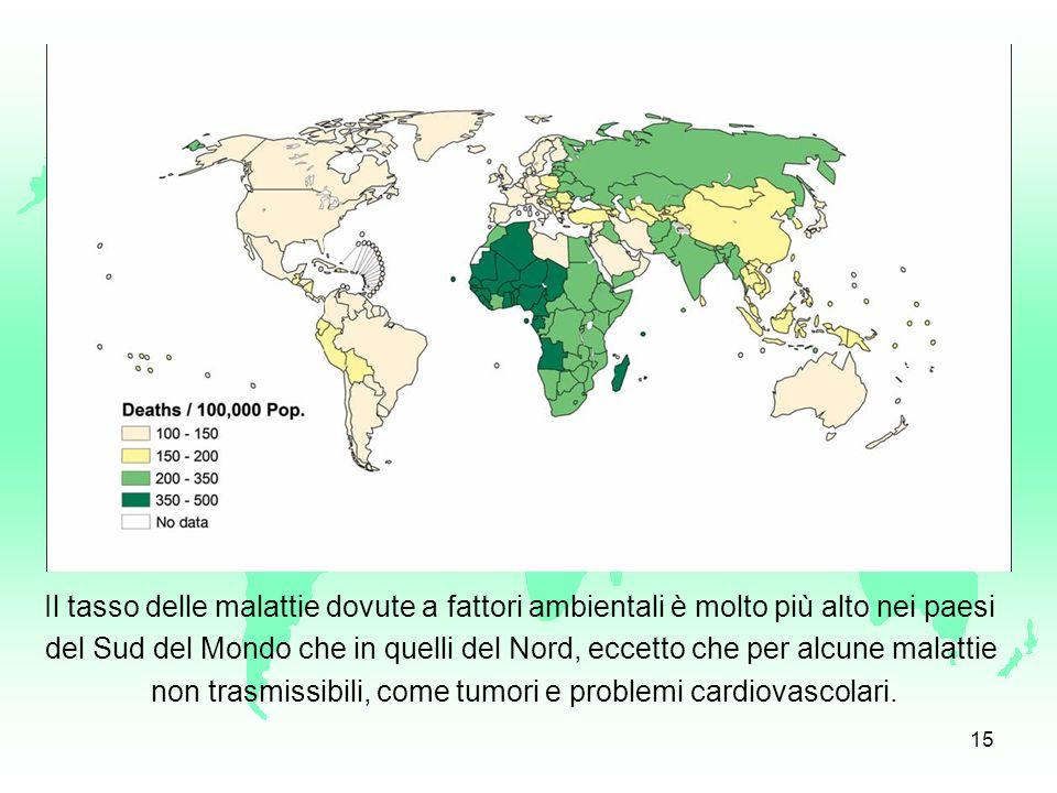 14 Pruss-Ustun and C. Corvalan WHO, May 2006 Quanto incide limpatto dellambiente sulla salute? Si stima che il 24% della malattie e il 23% delle morti